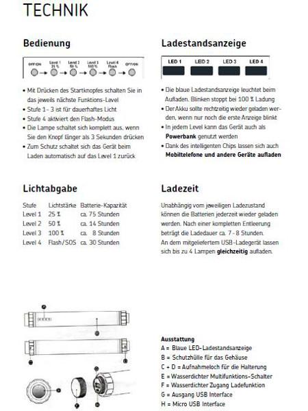 LED-Lumination: Bedienungsanleitung und Technische Informationen
