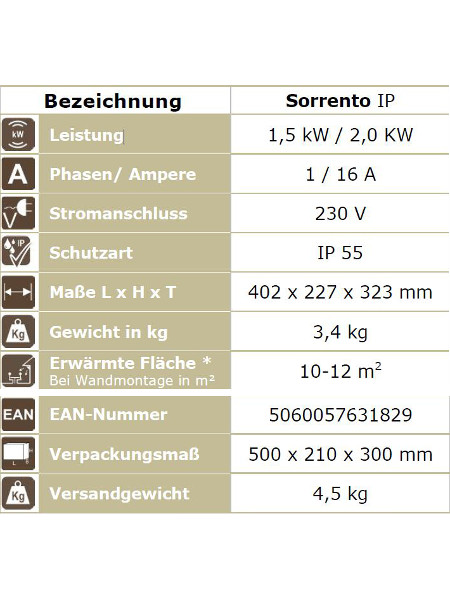 Sorrento-Single Heizstrahler: Technische Daten